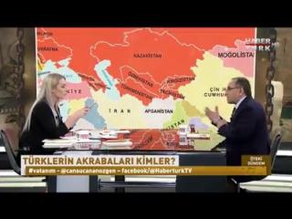 Tufan Gündüz - Azeri türkleri
