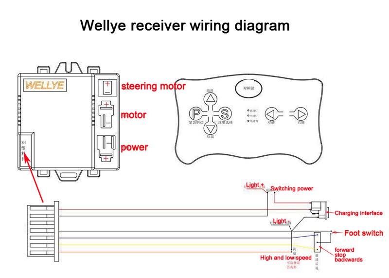 Контроллер управления электромашинкой Weeley
