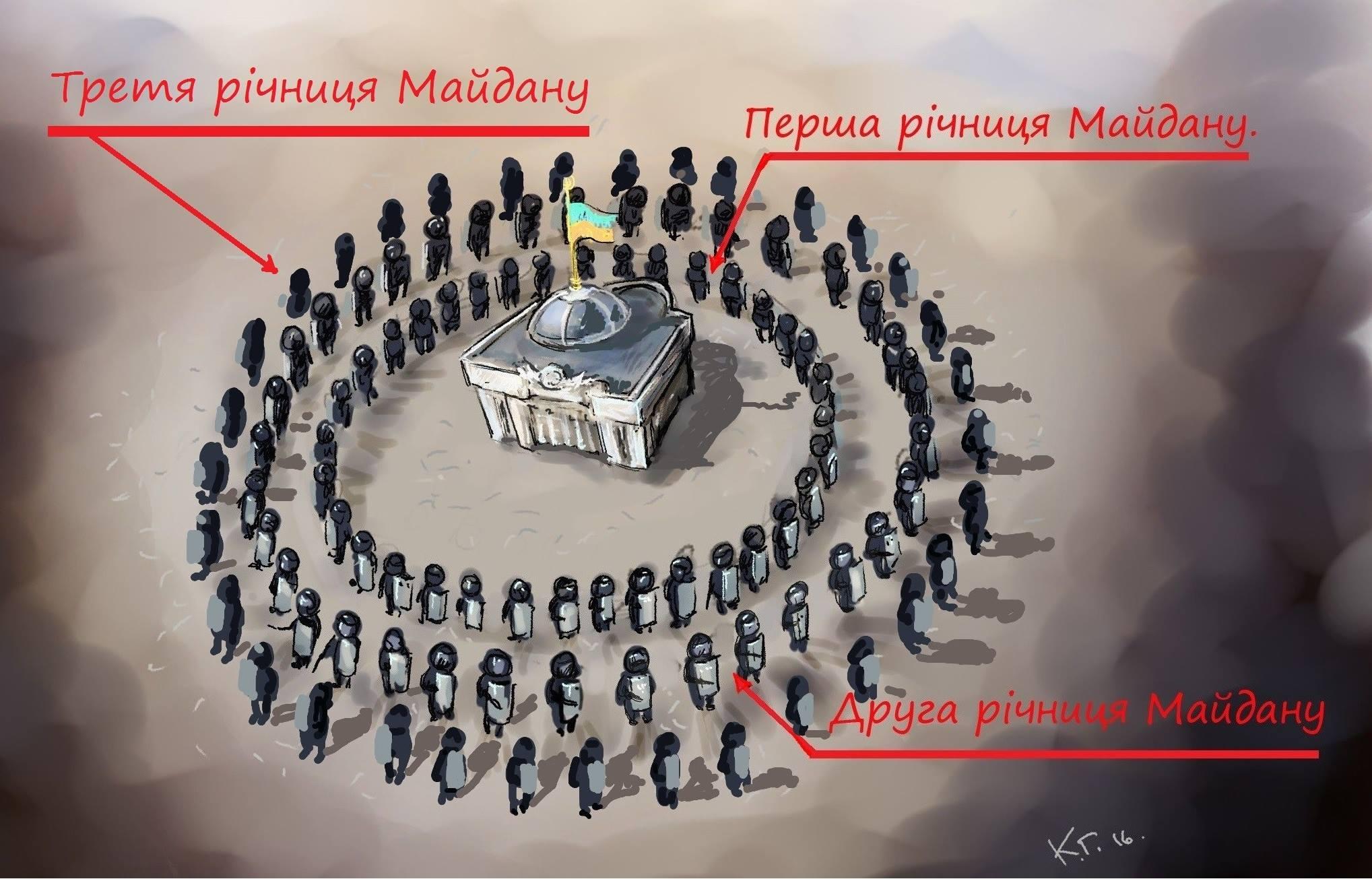 Проекты постановлений об отставке министра внутренних дел Авакова отклонены профильным комитетом ВР - Цензор.НЕТ 8343