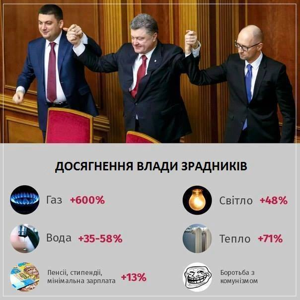 В БПП заявили, что ведут переговоры о расширении коалиции в Раде - Цензор.НЕТ 7875