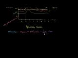 Перевод единиц измерения концентрации глюкозы. Эндокринология