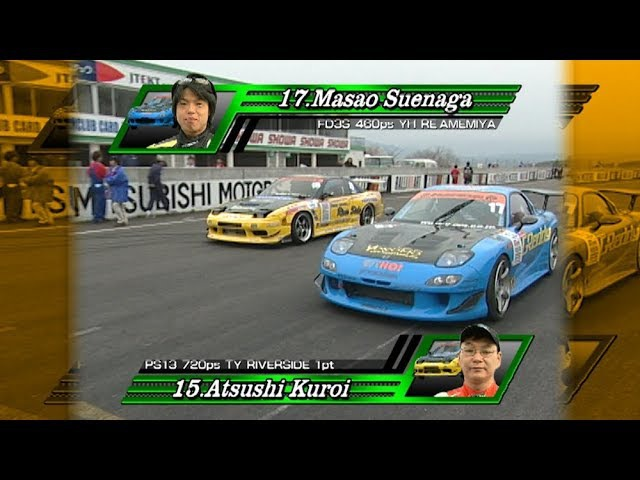 Video Option VOL.147 — D1GP 2006 Rd.2 at Sportsland Sugo Tsuiso BEST8 - FINAL.