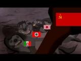 Коротко о Второй Мировой Войне