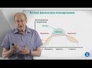 Уроки финансовой грамотности Лекция 1 Управление личными финансами