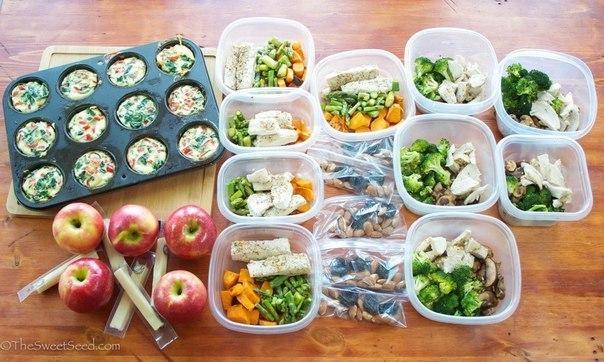 Неделя похудеть, Домашнее похудение, Условия похудения