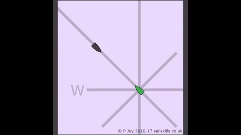 7. Compass Bearing to Determine Risk of Collision