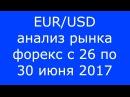 EUR/USD - Еженедельный Анализ Рынка Форекс c 26 по 30.06.2017. Анализ Форекс.