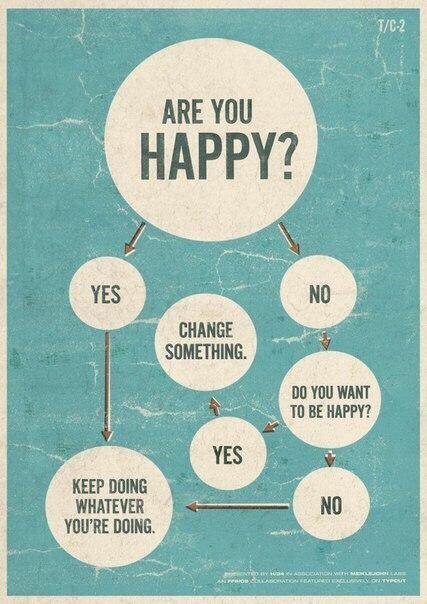 6 ключей к долгой, счастливой и здоровой жизни  Хобби  Хобби отвле
