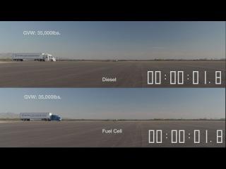 Toyota Fuel Cell Heavy Truck vs Diesel