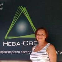 Лариса Новофастовская