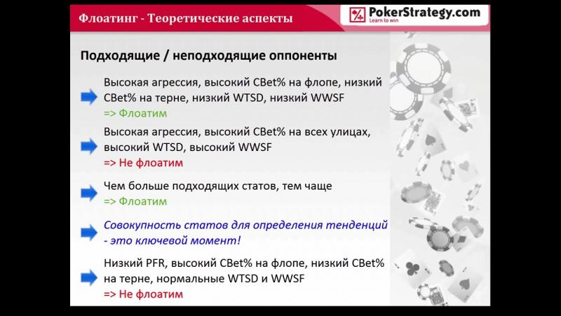 244Видео_ Теоретические аспекты флоатов
