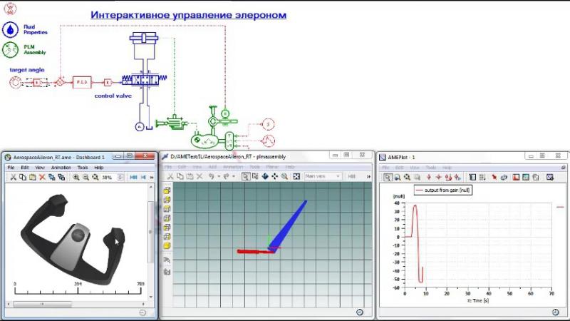 Интерактивное управление элероном в Amesim