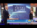 Solar eclipse: Ex Astronaut Explains How To Prepare, How To Watch