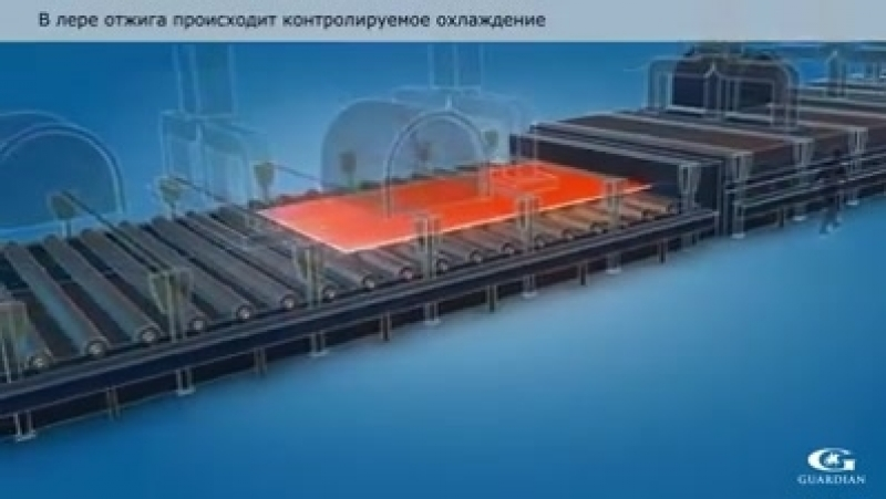 Технологія виробництва листового скла Guardian флоат методом