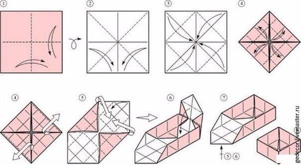 Как сделать из бумаги коробку легкие