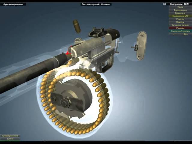 ППШ - Пистолет пулемёт Шпагина Принцип работы механники ППШ