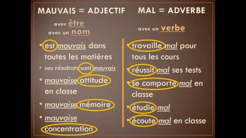 Adjectif -- Adverbe