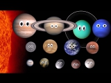 What Planet Is It with Pluto and Dwarf Planets - The Kids Picture Show (Fun  Educational)