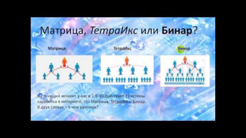 Матрица- ТетраХ- Бинар и все это ХОЛДИНГ 1 -9-90 Закон УСПЕХА.