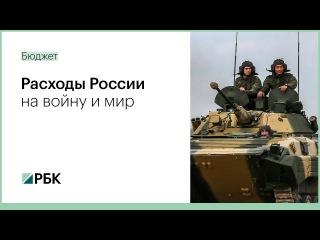 Война и мир российского бюджета. Исследование РБК