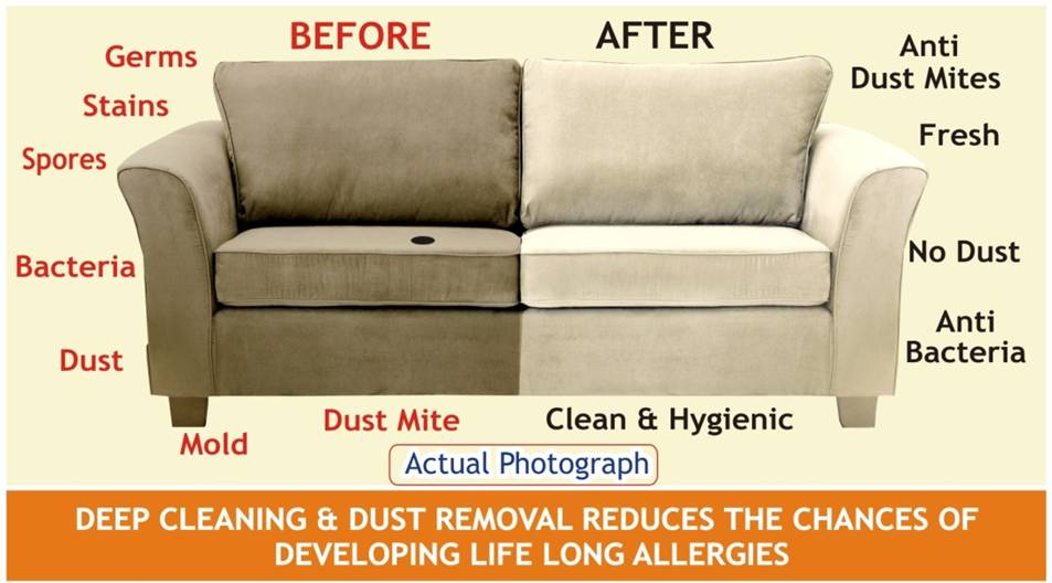 Professional Furniture Cleaning For Dirty Dull Upholstery