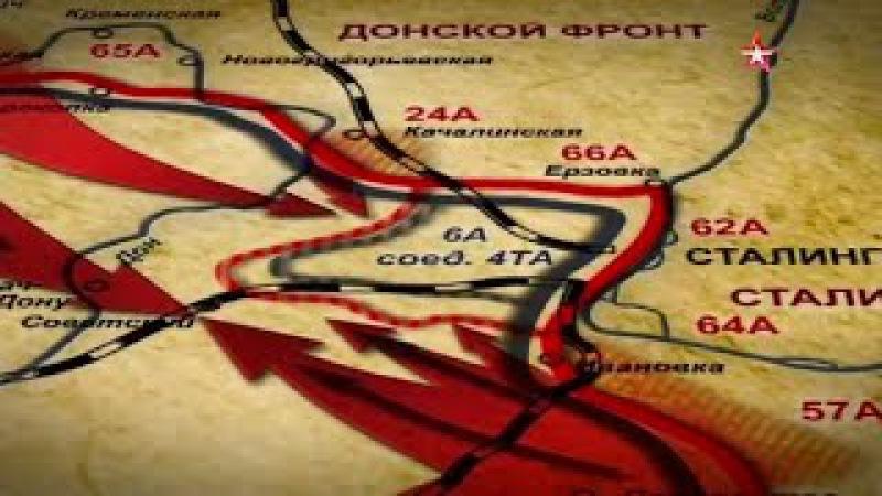 Война командармов Чуйков и Паулюс против Гитлера