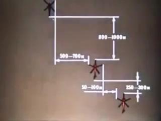 Вертолёты в воздушном бою -учебный фильм для советских летчиков