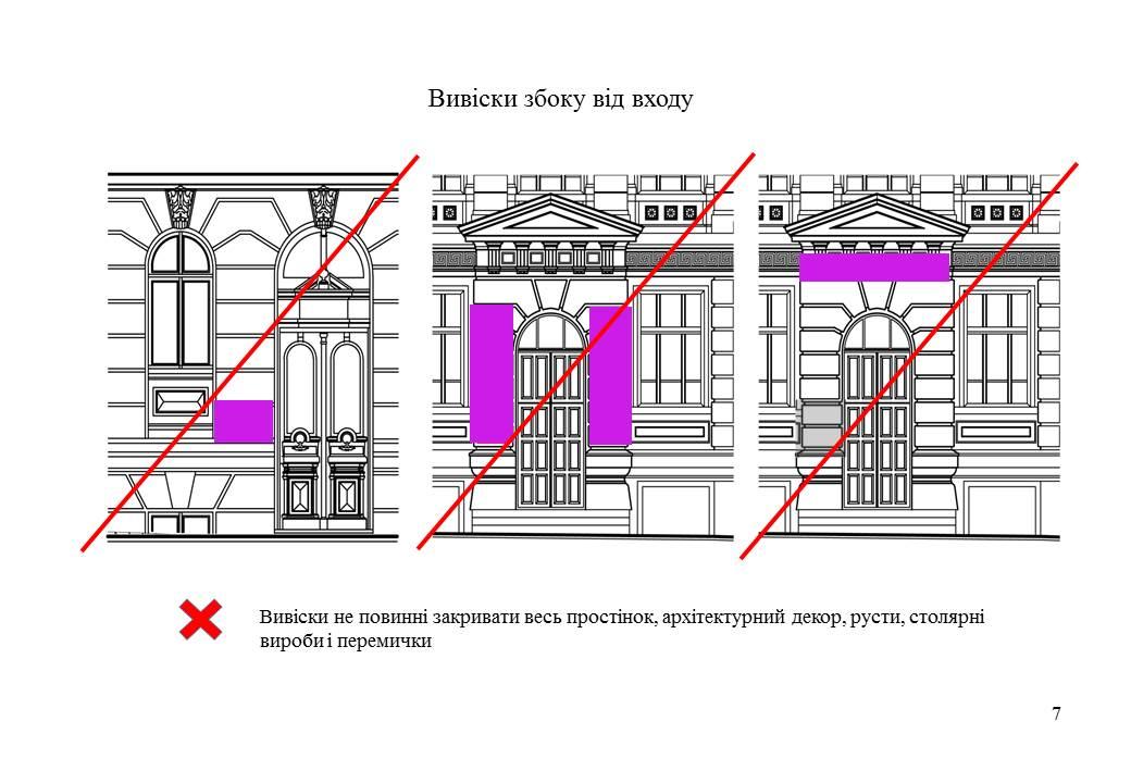 Графическая часть по размещению вывесок в г. Одесса