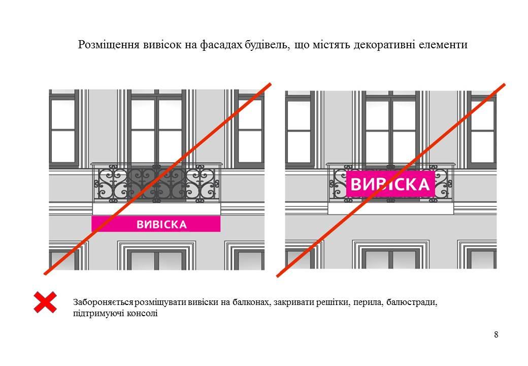 Графическая часть по размещению вывесок в г.Одесса 8