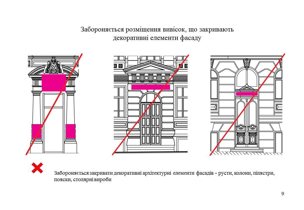 Графическая часть по размещению вывесок в г. Одесса 9