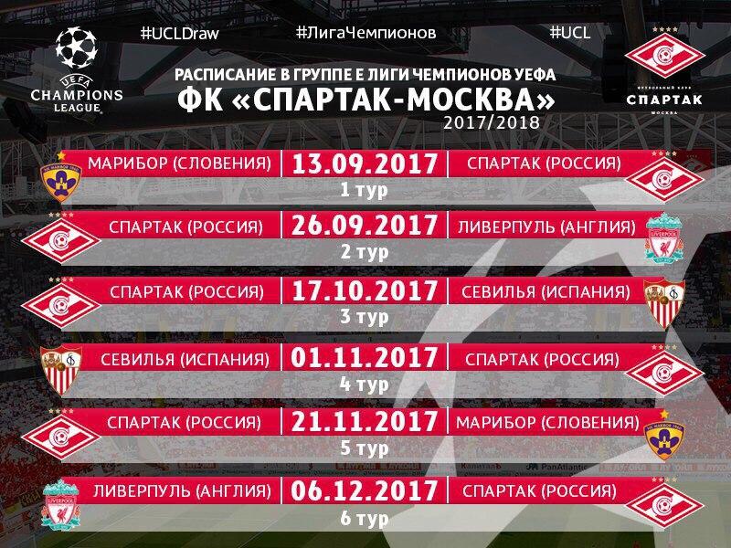 Прогноз на матч спартак-торпедо 13 сентября