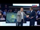 Вести Ru 60 минут Польша возвращает себе Львов и Вильнюс