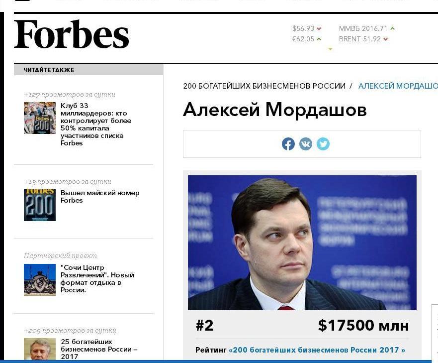 Новости раздела «Новости и политика» :: NoNaMe