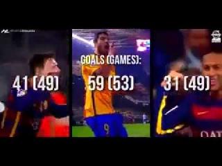 Messi Suares Neymar Vse goly v sezone HD