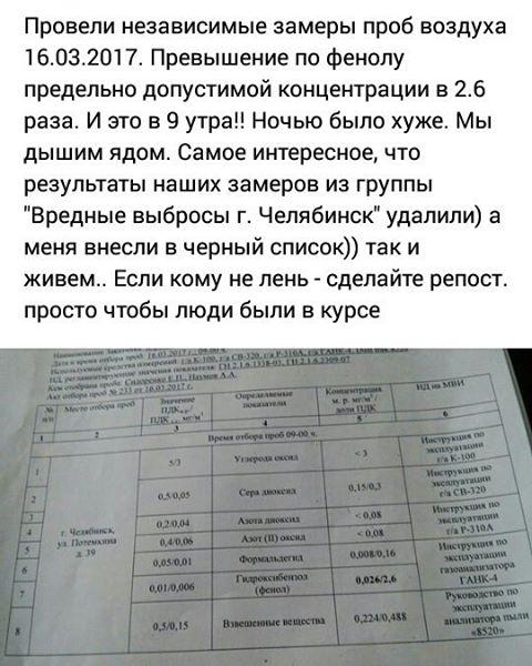 вредные выбросы в Челябинске