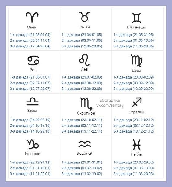 bliznetsi-seksualniy-goroskop-dlya-zhenshin