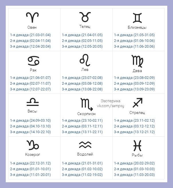 3 деката дева гороскоп