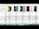 HT17 PRO, Blackview A8 MAX, Zopo Hero 2, THL T9_T9 PRO, Umi MAX обзор летних новинок.