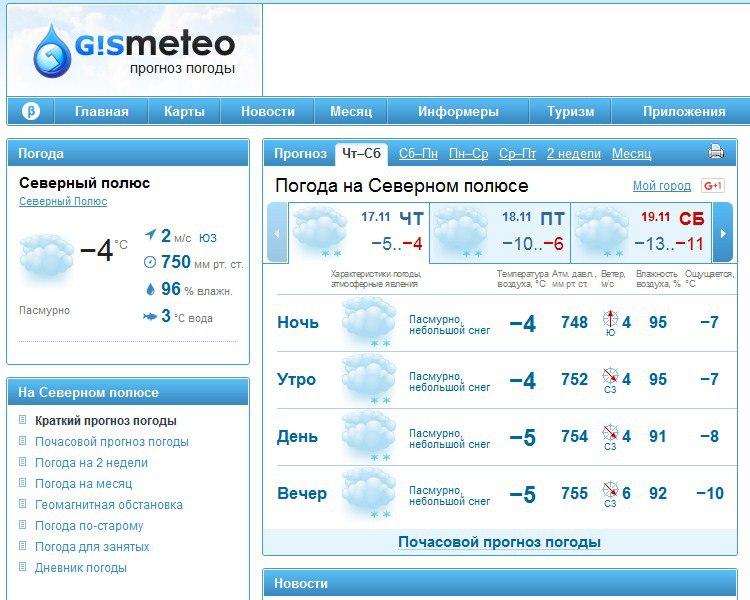 cityweekly4720  GISMETEOCOM Weather forecast
