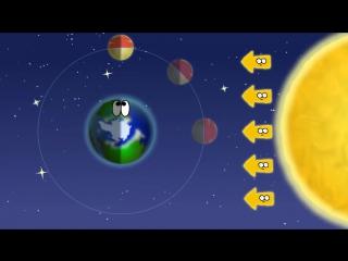 Почему Луна меняет свою форму