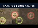 БАЛАНС В ВОЙНЕ КЛАНОВ CLASH OF CLANS