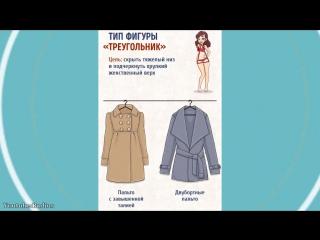 Как выбрать идеальное пальто по типу фигуры.