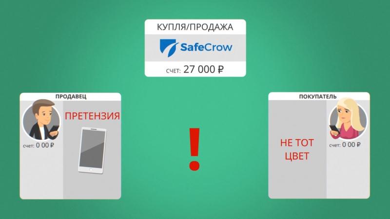 Урегулирование претензий через SafeCrow