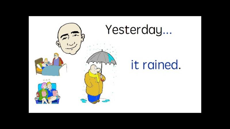Yesterday | Past Tense | Set 3 | English Speaking Practice | ESL | EFL