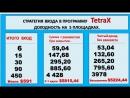 СЕНСАЦИЯ! TetraX - 1٭9٭90. ДОХОДНОСТЬ 1476% УЛЕТ!