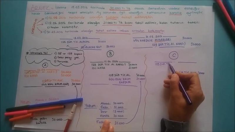 121ALACAK SENETLERİ- 3