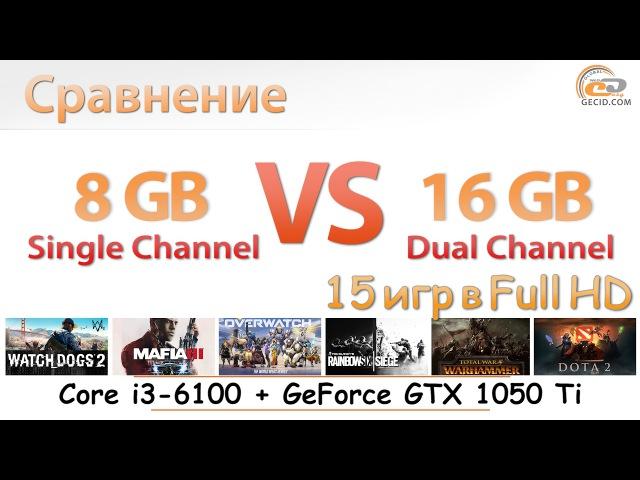 8 GB Single vs 16 GB Dual Channel: оцениваем эффективность апгрейда ОЗУ в бюджетной игровой си ...