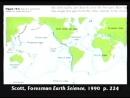 Семинар о Сотворении - 06 Теория Ховинда - Кент Ховинд _ Kent Hovind (1998 г.)