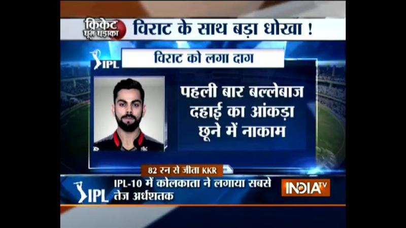 IPL 10, KKR vs RCB_ Kolkata win by 82 runs( в новостях Индия ТВ)