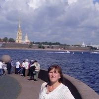 Анкета Ольга Пигалева